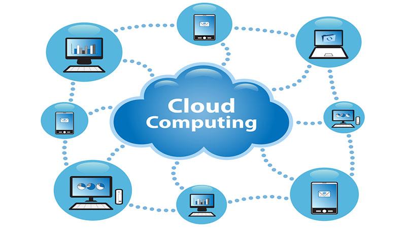 ระบบ Cloud